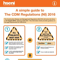 Guidance Available for the Construction (Design & Management) Regulations (NI) 2016