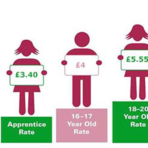 PRESS RELEASE: National Living Wage Is To Rise